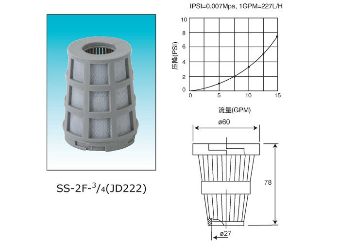 Screen type top and bottom distributor with net for basket filter Riser pipe Diameter 3/4""